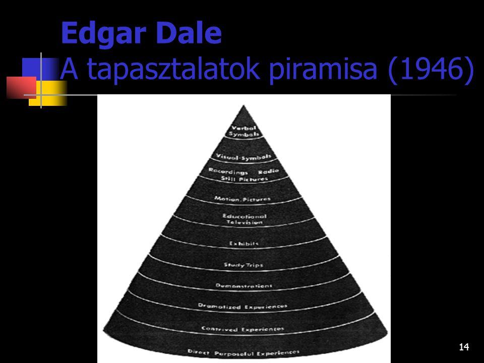 13 A MODELL ELNEVEZÉSE ALKALMAZÁSÁNAK JELLEGZETES PÉLDÁJA Domborzati modell Földrajzi modellek a földfelszín megjelenítései, dombortérképek Szimboliku