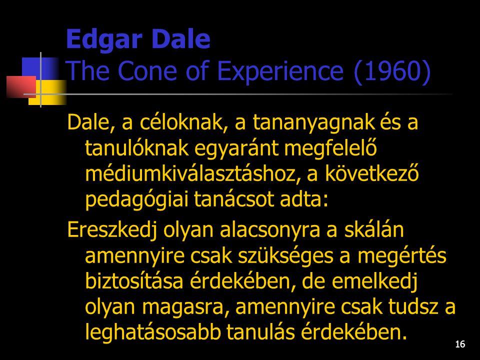 15 Edgar Dale A tapasztalatok piramisa (1946)