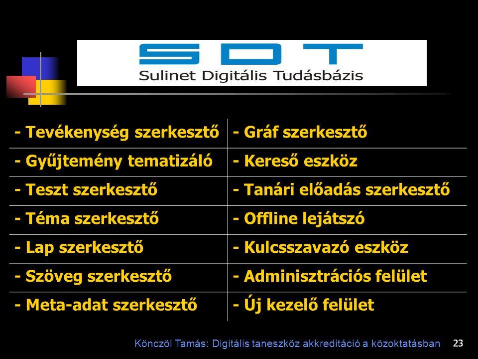 22 Digitális taneszköz típusok-3 1 Digitális feladatkészítő és gyakorló környezet 2 Adaptív képességfelmérő és vizsgakörnyezet 3 Digitális portfolióké