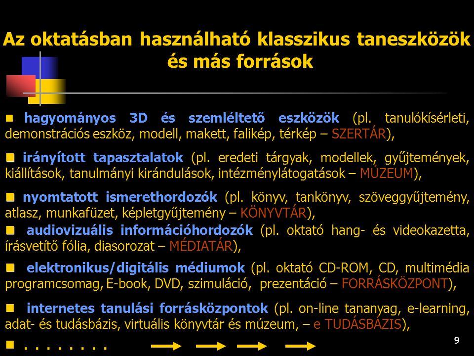8 DIGITÁLIS ÉS NYOMTATOTT TUDÁSTÁRAK EGYMÁSRA ÉPÜLÉSE Konferencia a digitális tananyagok alkalmazóinak és fejlesztőinek Budapest, 2008. március 7. A H