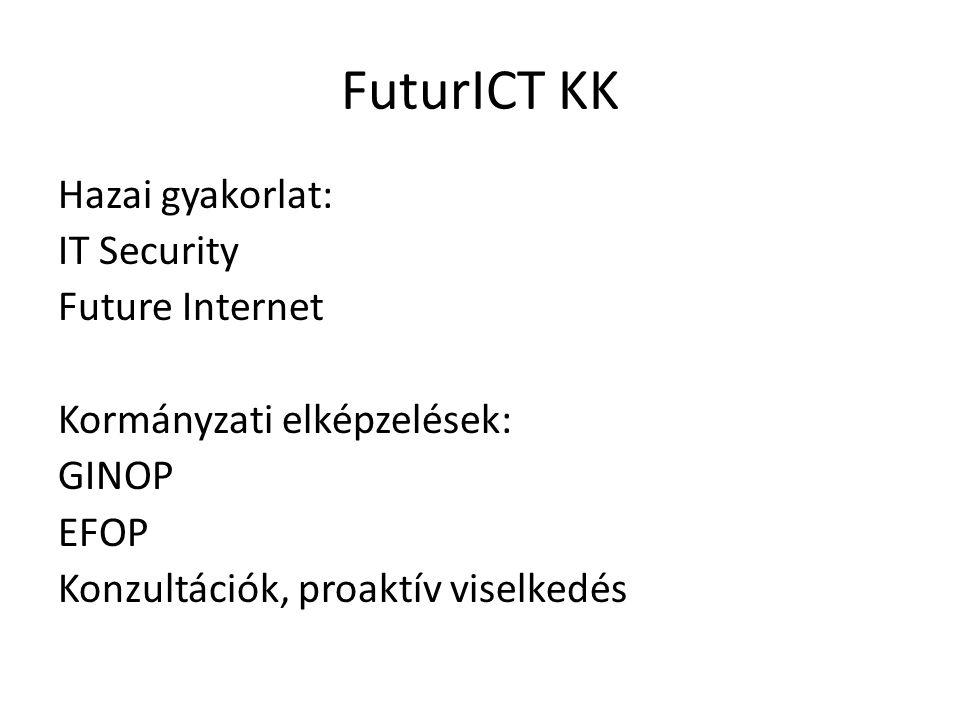 FuturICT KK Hazai gyakorlat: IT Security Future Internet Kormányzati elképzelések: GINOP EFOP Konzultációk, proaktív viselkedés