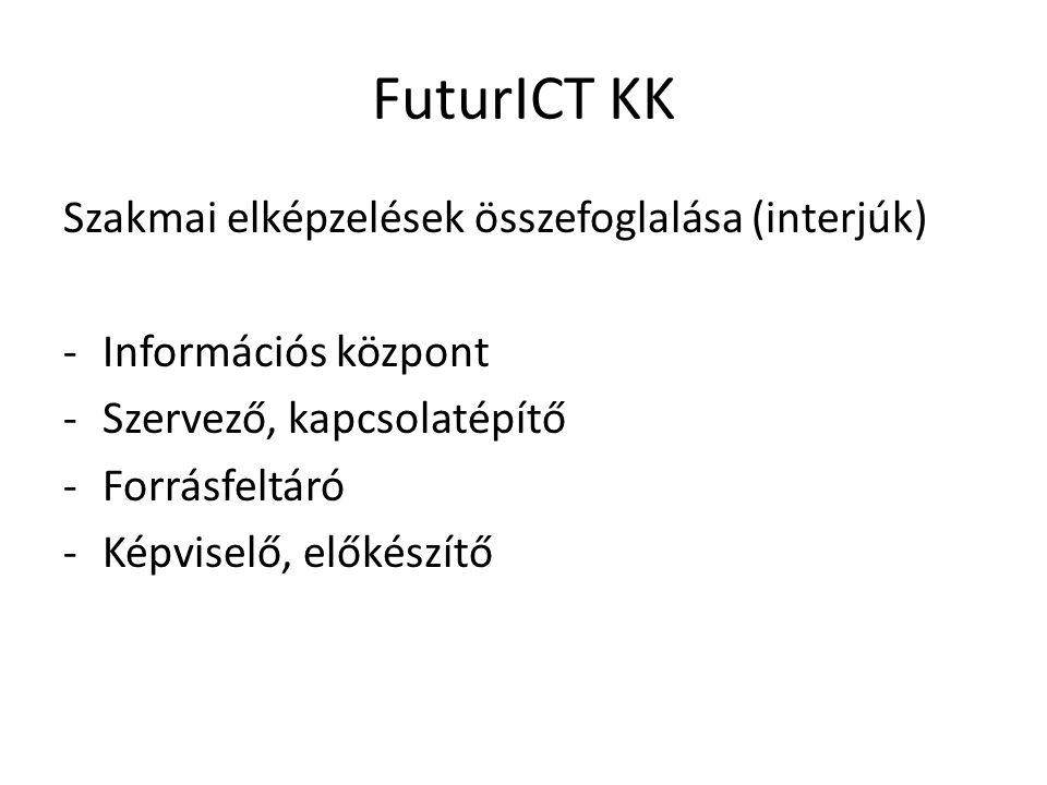 FuturICT KK Szakmai elképzelések összefoglalása (interjúk) -Információs központ -Szervező, kapcsolatépítő -Forrásfeltáró -Képviselő, előkészítő