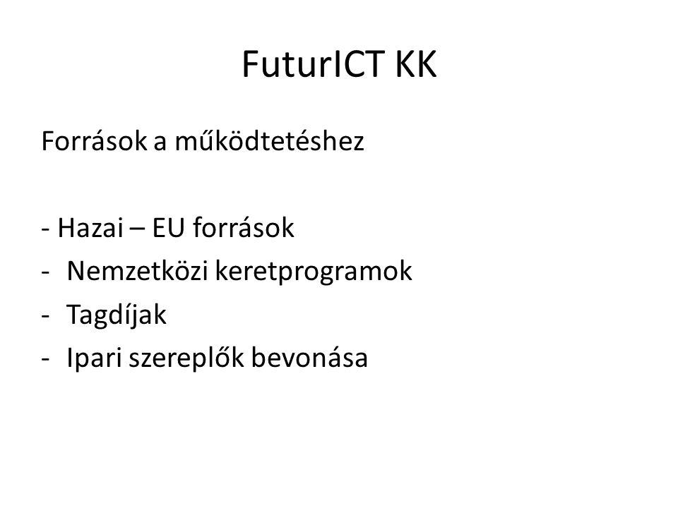 FuturICT KK Források a működtetéshez - Hazai – EU források -Nemzetközi keretprogramok -Tagdíjak -Ipari szereplők bevonása