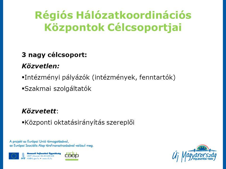 Régiós Hálózatkoordinációs Központok Célcsoportjai 3 nagy célcsoport: Közvetlen:  Intézményi pályázók (intézmények, fenntartók)  Szakmai szolgáltató
