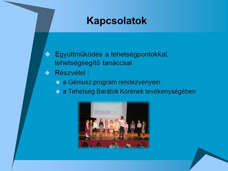 Kapcsolatok  Együttműködés a tehetségpontokkal, tehetségsegítő tanáccsal  Részvétel : a Géniusz program rendezvényein a Tehetség Barátok Körének tevékenységében