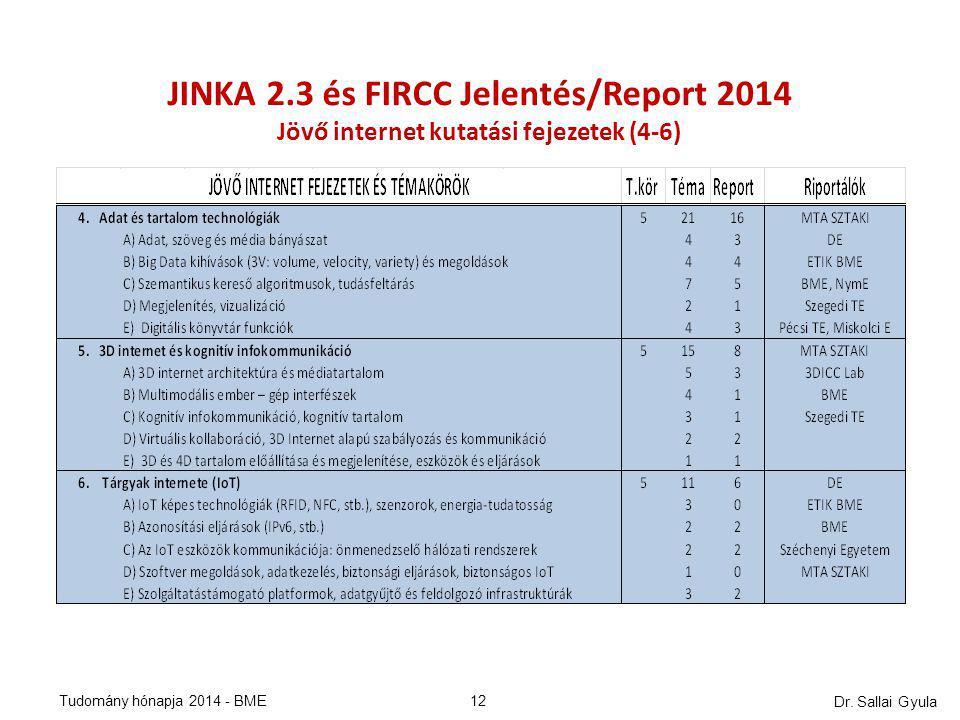 Dr. Sallai Gyula 12 JINKA 2.3 és FIRCC Jelentés/Report 2014 Jövő internet kutatási fejezetek (4-6) Tudomány hónapja 2014 - BME