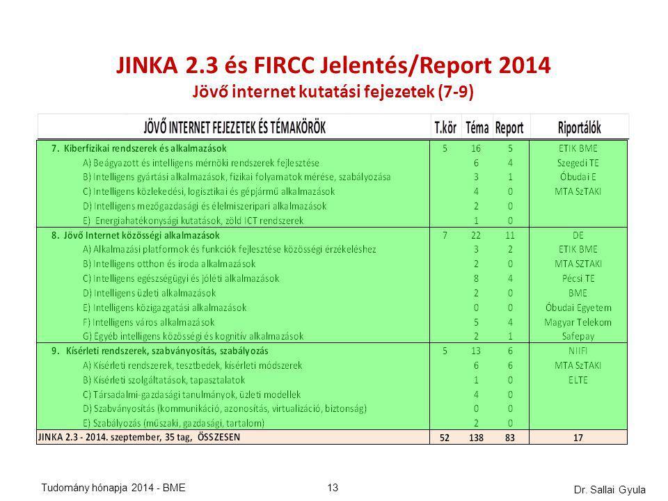 Dr. Sallai Gyula 13 JINKA 2.3 és FIRCC Jelentés/Report 2014 Jövő internet kutatási fejezetek (7-9) Tudomány hónapja 2014 - BME