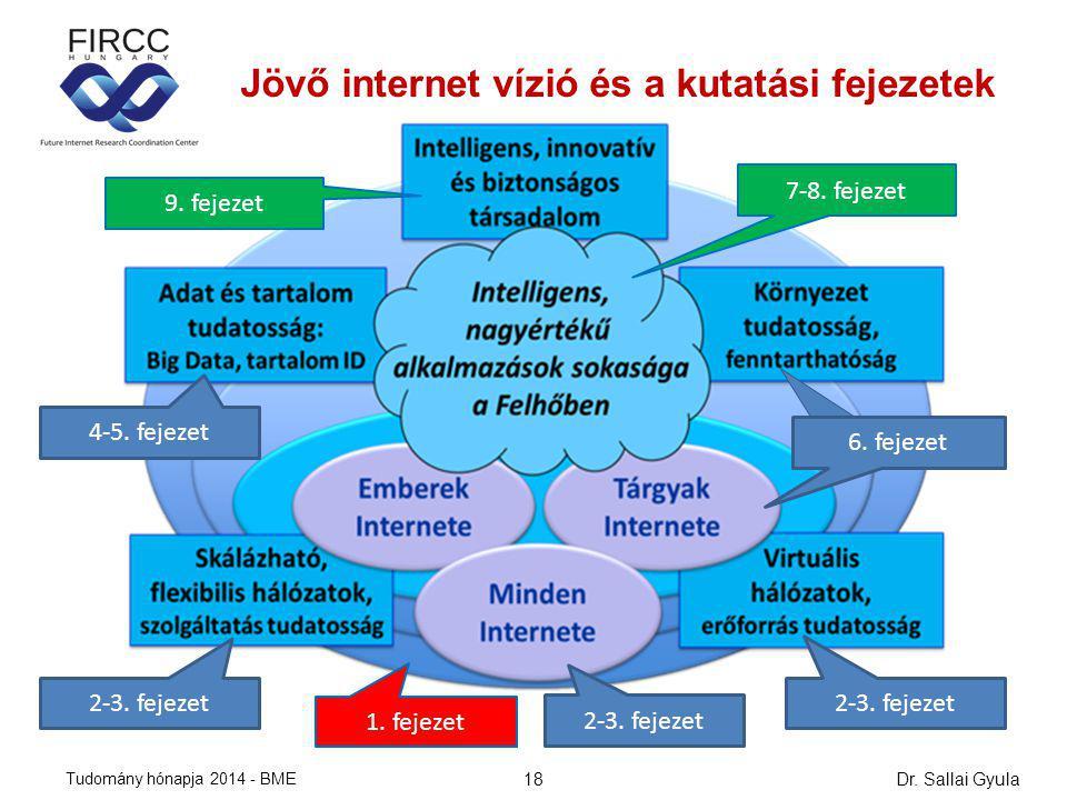 Jövő internet vízió és a kutatási fejezetek 4-5.fejezet 7-8.