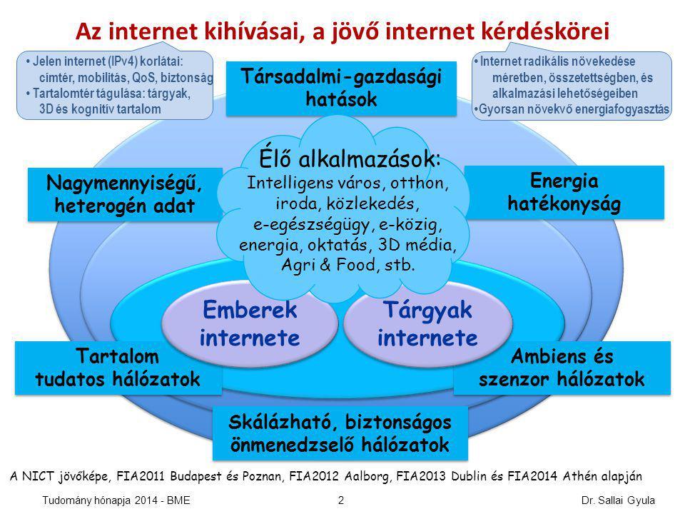Tartalom tudatos hálózatok Emberek internete Ambiens és szenzor hálózatok Tárgyak internete Nagymennyiségű, heterogén adat Skálázható, biztonságos önmenedzselő hálózatok Energia hatékonyság Energia hatékonyság Társadalmi-gazdasági hatások Élő alkalmazások: Intelligens város, otthon, iroda, közlekedés, e-egészségügy, e-közig, energia, oktatás, 3D média, Agri & Food, stb.