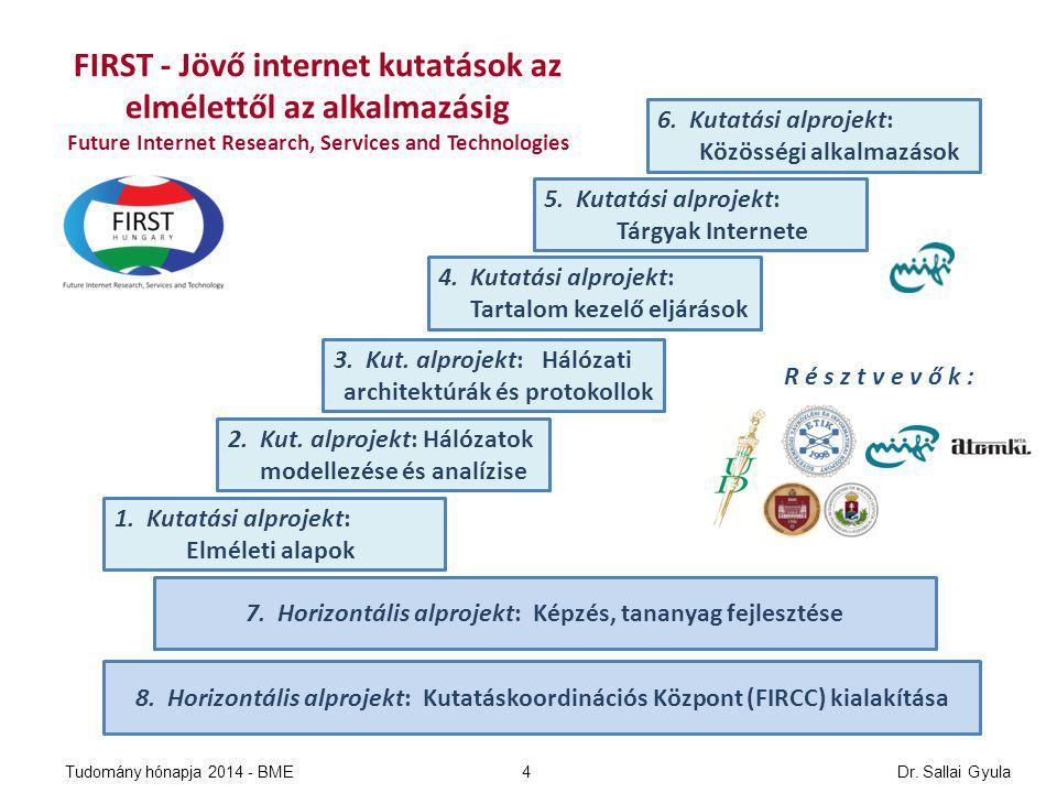 FIRST - Jövő internet kutatások az elmélettől az alkalmazásig Future Internet Research, Services and Technologies 1.