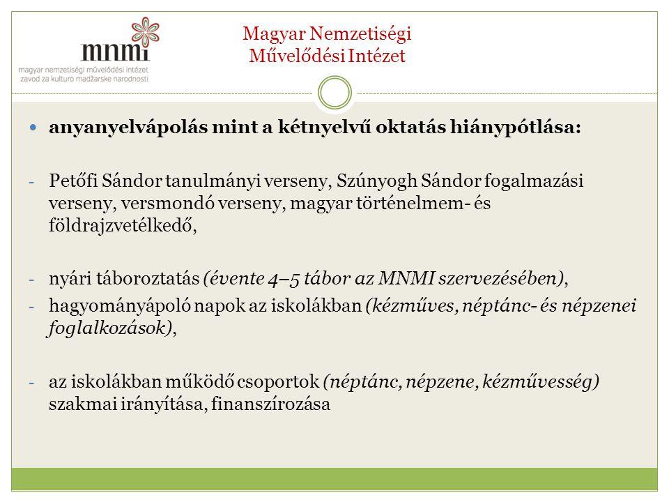 Magyar Nemzetiségi Művelődési Intézet anyanyelvápolás mint a kétnyelvű oktatás hiánypótlása: - Petőfi Sándor tanulmányi verseny, Szúnyogh Sándor fogalmazási verseny, versmondó verseny, magyar történelmem- és földrajzvetélkedő, - nyári táboroztatás (évente 4–5 tábor az MNMI szervezésében), - hagyományápoló napok az iskolákban (kézműves, néptánc- és népzenei foglalkozások), - az iskolákban működő csoportok (néptánc, népzene, kézművesség) szakmai irányítása, finanszírozása