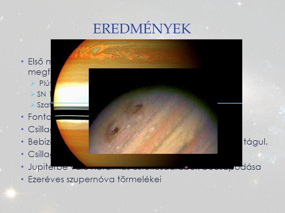 EREDMÉNYEK Első másfél év: 900 csillagászati célpontról 1900 megfigyelés született  Plútó/Charon rendszer felbontása  SN 1987A szupernóva körüli gázgyűrű felfedezése  Szaturnuszon egy óriási légköri vihar lefényképezése Fontos információk a fekete lyukakról Csillagok pusztulása Bebizonyította: Az univerzum növekvő sebességgel tágul.