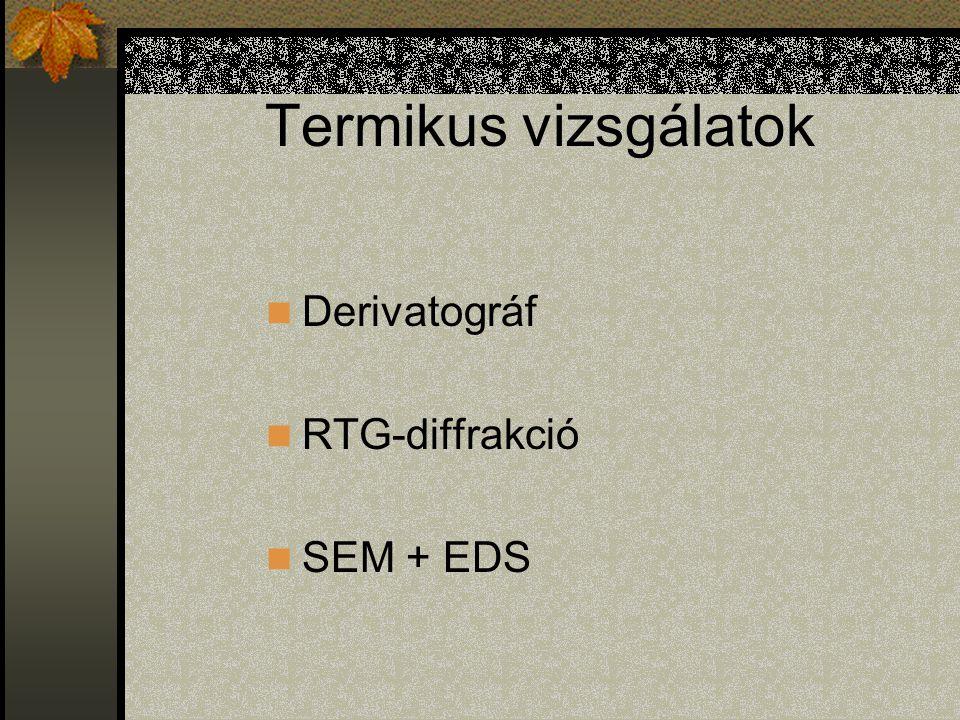 Termikus vizsgálatok Derivatográf RTG-diffrakció SEM + EDS
