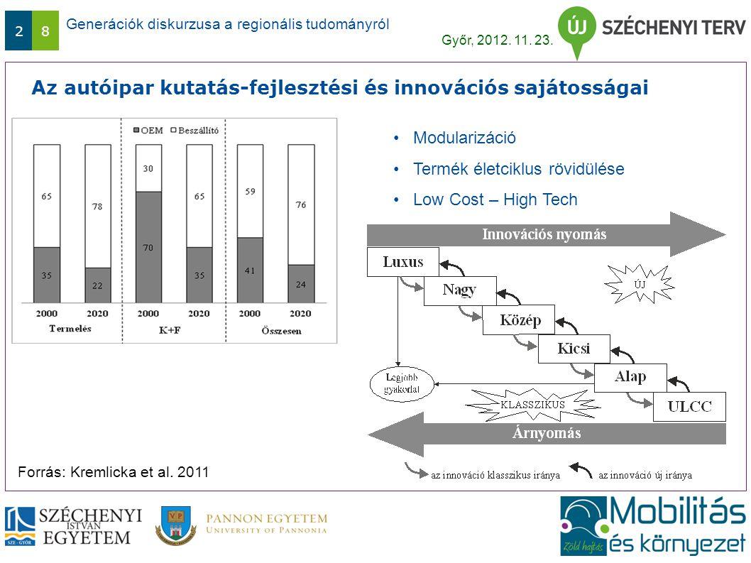 Generációk diskurzusa a regionális tudományról Győr, 2012. 11. 23. 28 Az autóipar kutatás-fejlesztési és innovációs sajátosságai Forrás: Kremlicka et