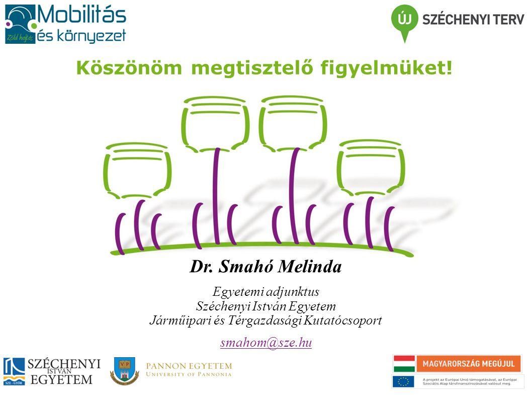 Köszönöm megtisztelő figyelmüket! Dr. Smahó Melinda Egyetemi adjunktus Széchenyi István Egyetem Járműipari és Térgazdasági Kutatócsoport smahom@sze.hu