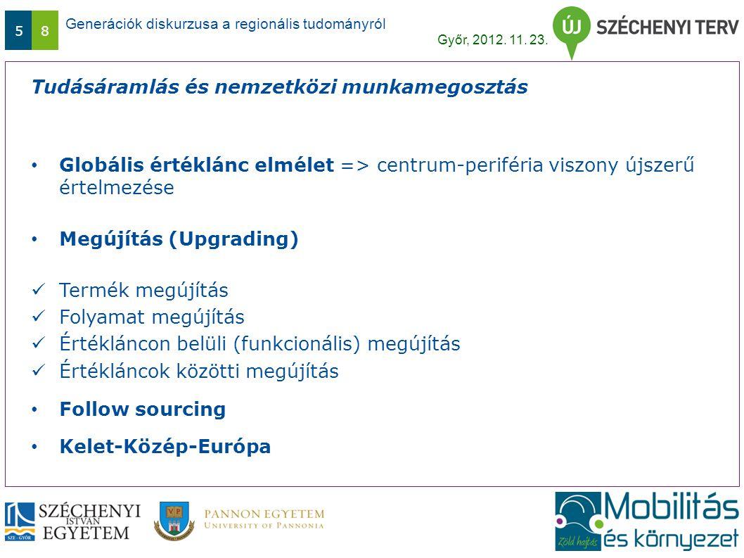 Generációk diskurzusa a regionális tudományról Győr, 2012. 11. 23. 58 Globális értéklánc elmélet => centrum-periféria viszony újszerű értelmezése Megú