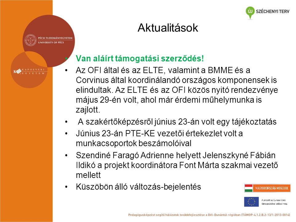 Aktualitások Van aláírt támogatási szerződés! Az OFI által és az ELTE, valamint a BMME és a Corvinus által koordinálandó országos komponensek is elind