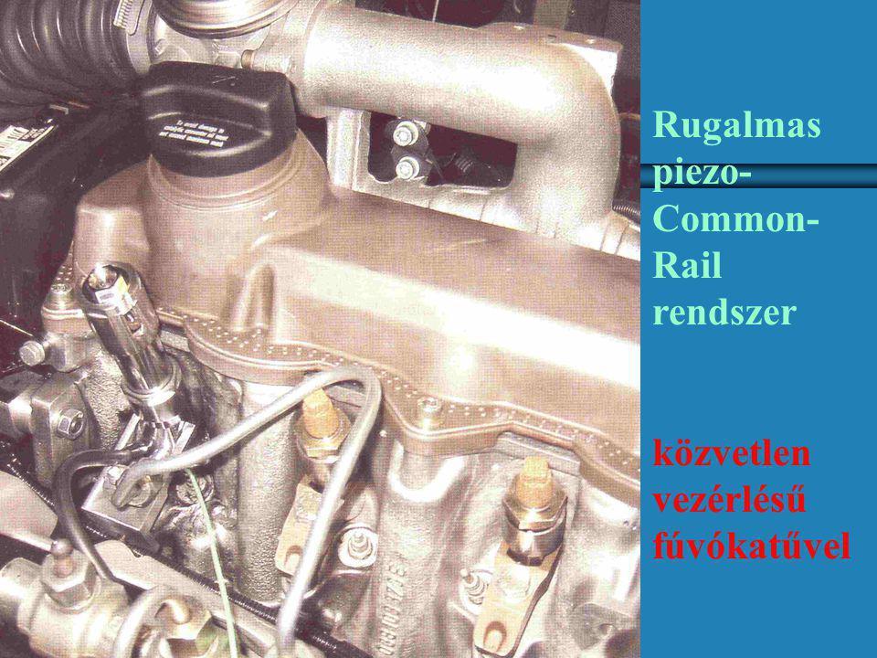 Rugalmas piezo- Common- Rail rendszer közvetlen vezérlésű fúvókatűvel