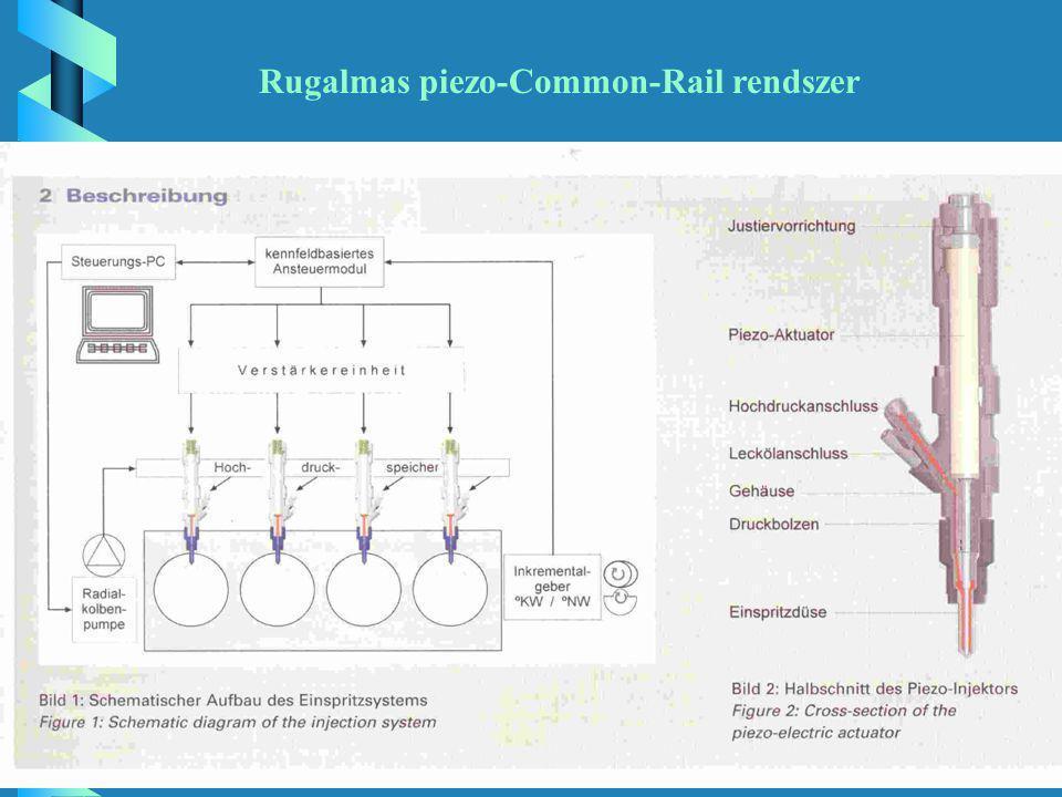 Rugalmas piezo-Common-Rail rendszer