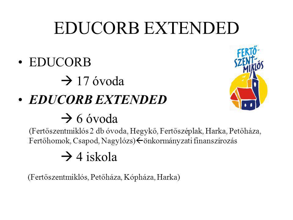 EDUCORB EXTENDED EDUCORB  17 óvoda EDUCORB EXTENDED  6 óvoda (Fertőszentmiklós 2 db óvoda, Hegykő, Fertőszéplak, Harka, Petőháza, Fertőhomok, Csapod