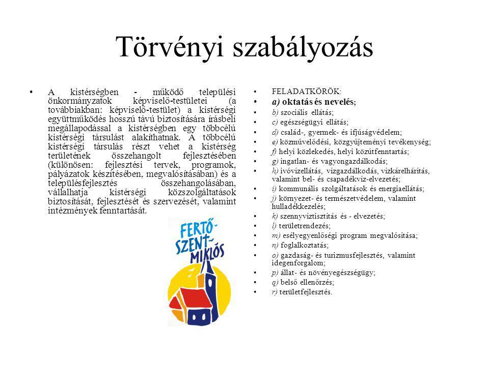 Törvényi szabályozás A kistérségben - működő települési önkormányzatok képviselő-testületei (a továbbiakban: képviselő-testület) a kistérségi együttmű