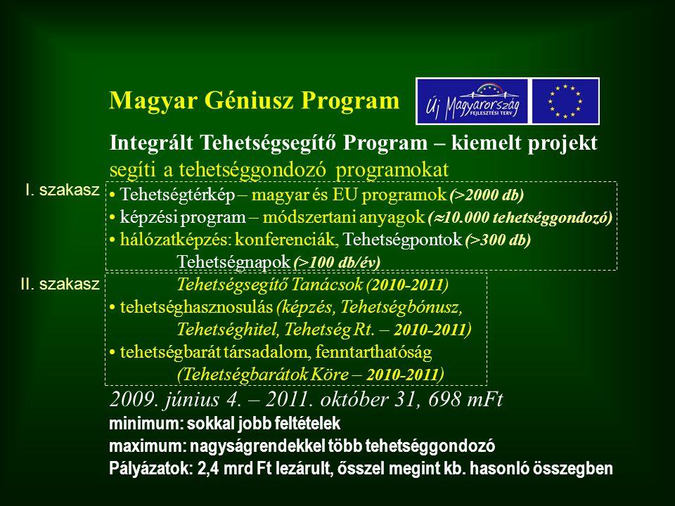 Integrált Tehetségsegítő Program – kiemelt projekt segíti a tehetséggondozó programokat Tehetségtérkép – magyar és EU programok (>2000 db) képzési pro