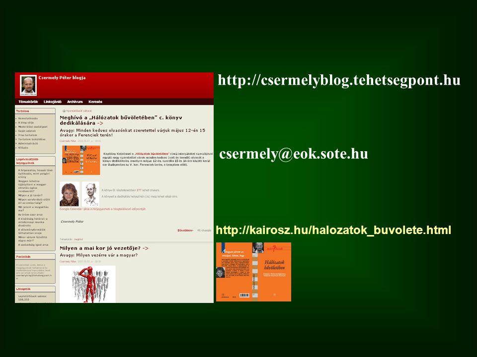 csermely@eok.sote.hu http://csermelyblog.tehetsegpont.hu http://kairosz.hu/halozatok_buvolete.html
