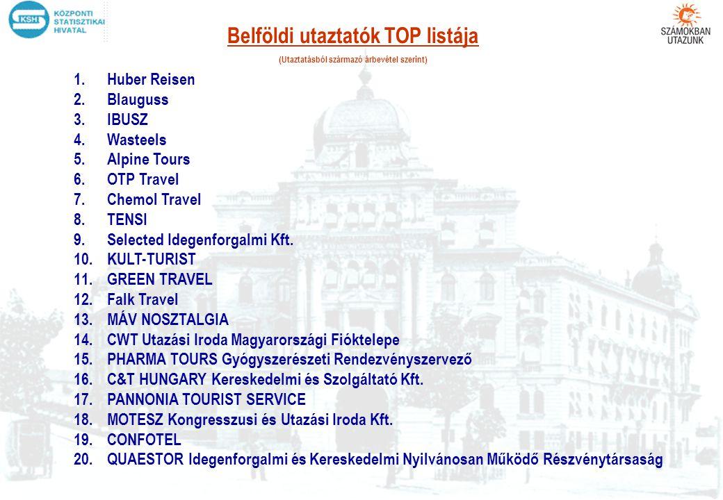 1.Huber Reisen 2.Blauguss 3.IBUSZ 4.Wasteels 5.Alpine Tours 6.OTP Travel 7.Chemol Travel 8.TENSI 9.Selected Idegenforgalmi Kft. 10.KULT-TURIST 11.GREE