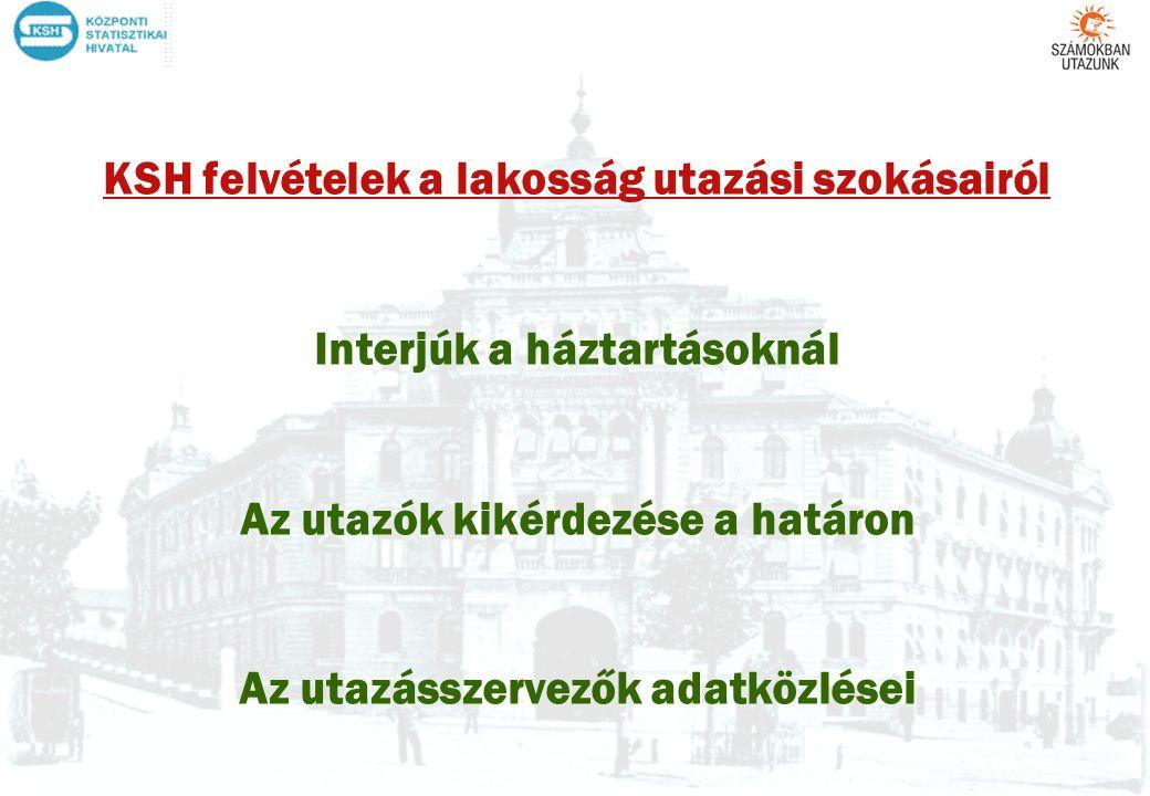 Interjúk a háztartásoknál - A belföldi utazás a negyedik, a külföldi utazás a hetedik a presztizs listán - A lakosság utazási aktivitása európai összehasonlításban is közepes - 2004 és 2006 között ugyan élénkült a belföldi turizmus, de 2007-ben megtorpant - Jól érzékelhetőek a régiós különbségek Kelet- és nyugat Magyarország között - A magasabb társadalmi presztizsű rétegek lényegesen aktívabbak - A lakosság belföldön 320-350 milliárdot, a nemzeti fogyasztás 2,5-2,6 százalékát költi el turisztikai fogyasztásra l