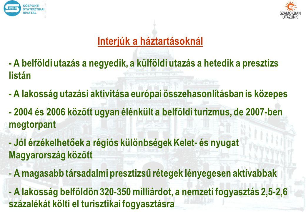 A kiutaztatás legfontosabb célországai Rangsor az utazók száma alapján Célország Rangsor az eltöltött idő alapján Célország 1.