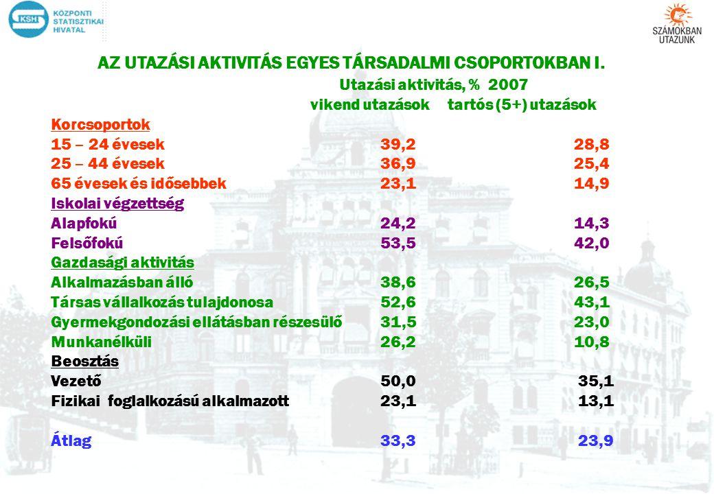 AZ UTAZÁSI AKTIVITÁS EGYES TÁRSADALMI CSOPORTOKBAN II.