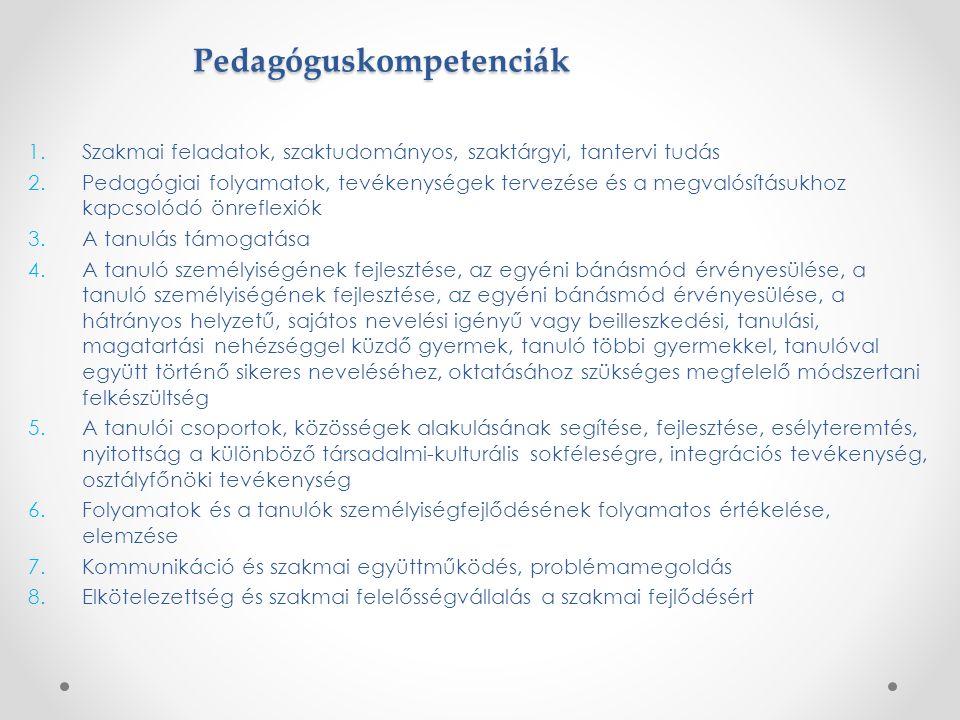 Pedagóguskompetenciák 1.Szakmai feladatok, szaktudományos, szaktárgyi, tantervi tudás 2.Pedagógiai folyamatok, tevékenységek tervezése és a megvalósít