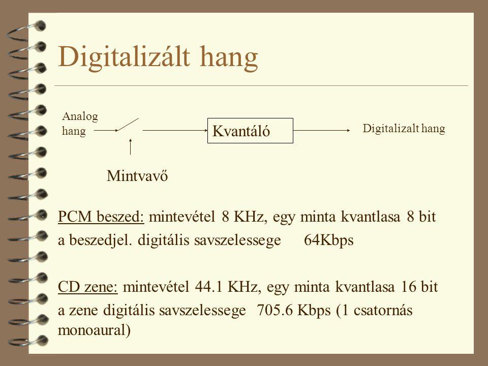 Digitalizált hang PCM beszed: mintevétel 8 KHz, egy minta kvantlasa 8 bit a beszedjel. digitális savszelessege 64Kbps CD zene: mintevétel 44.1 KHz, eg