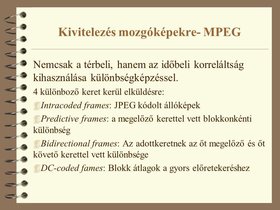 Kivitelezés mozgóképekre- MPEG Nemcsak a térbeli, hanem az időbeli korreláltság kihasználása különbségképzéssel. 4 különboző keret kerül elküldésre: 4