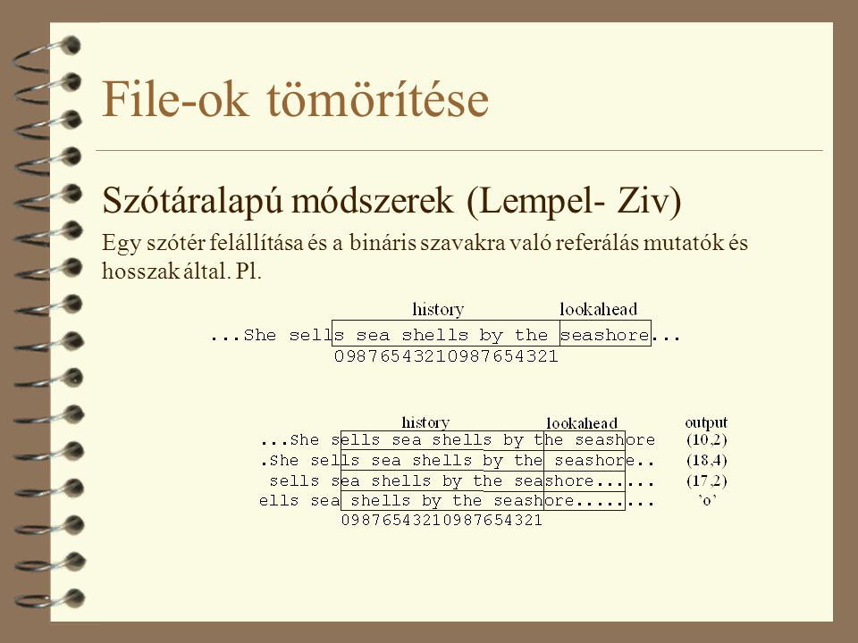 File-ok tömörítése Szótáralapú módszerek (Lempel- Ziv) Egy szótér felállítása és a bináris szavakra való referálás mutatók és hosszak által.
