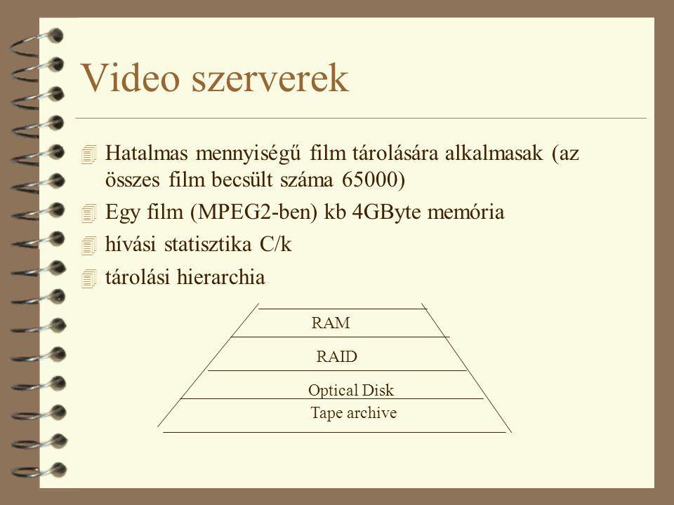 Video szerverek 4 Hatalmas mennyiségű film tárolására alkalmasak (az összes film becsült száma 65000) 4 Egy film (MPEG2-ben) kb 4GByte memória 4 hívási statisztika C/k 4 tárolási hierarchia RAM RAID Optical Disk Tape archive