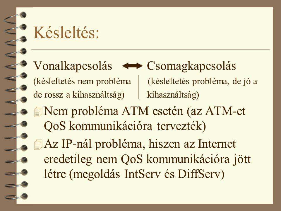 Késleltés: Vonalkapcsolás Csomagkapcsolás (késleltetés nem probléma (késleltetés probléma, de jó a de rossz a kihasználtság) kihasználtság) 4 Nem probléma ATM esetén (az ATM-et QoS kommunikációra tervezték) 4 Az IP-nál probléma, hiszen az Internet eredetileg nem QoS kommunikációra jött létre (megoldás IntServ és DiffServ)