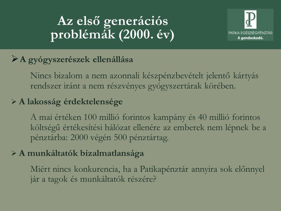 Az első generációs problémák (2000. év)  A gyógyszerészek ellenállása Nincs bizalom a nem azonnali készpénzbevételt jelentő kártyás rendszer iránt a