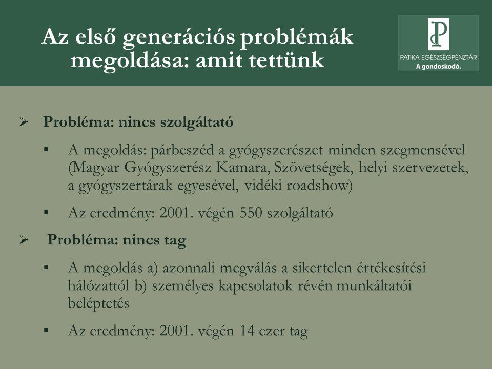 Az első generációs problémák megoldása: amit tettünk  Probléma: nincs szolgáltató  A megoldás: párbeszéd a gyógyszerészet minden szegmensével (Magyar Gyógyszerész Kamara, Szövetségek, helyi szervezetek, a gyógyszertárak egyesével, vidéki roadshow)  Az eredmény: 2001.