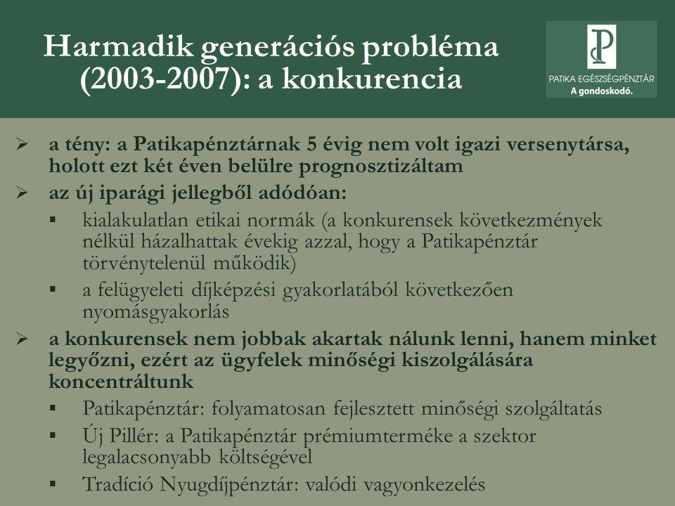 Harmadik generációs probléma (2003-2007): a konkurencia  a tény: a Patikapénztárnak 5 évig nem volt igazi versenytársa, holott ezt két éven belülre prognosztizáltam  az új iparági jellegből adódóan:  kialakulatlan etikai normák (a konkurensek következmények nélkül házalhattak évekig azzal, hogy a Patikapénztár törvénytelenül működik)  a felügyeleti díjképzési gyakorlatából következően nyomásgyakorlás  a konkurensek nem jobbak akartak nálunk lenni, hanem minket legyőzni, ezért az ügyfelek minőségi kiszolgálására koncentráltunk  Patikapénztár: folyamatosan fejlesztett minőségi szolgáltatás  Új Pillér: a Patikapénztár prémiumterméke a szektor legalacsonyabb költségével  Tradíció Nyugdíjpénztár: valódi vagyonkezelés