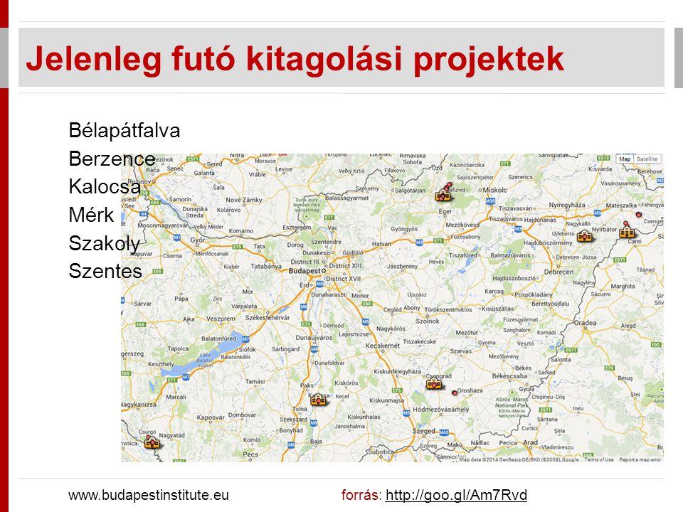 Bélapátfalva Berzence Kalocsa Mérk Szakoly Szentes Jelenleg futó kitagolási projektek www.budapestinstitute.eu forrás: http://goo.gl/Am7Rvd