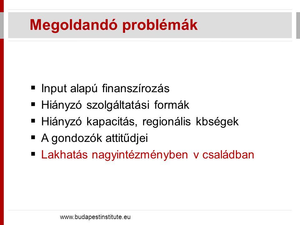 A kitagolás teljes költsége www.budapestinstitute.eu Becsült költség (Md Ft) Finanszírozási szabályok átalakítása, új monitoring rendszer 0.1 Szolgáltatások fejlesztése 0,04 Kapacitásbővítés 1 Átképzés 0,8 Lakhatás -> támogatott életvitel 49,7 Total 52
