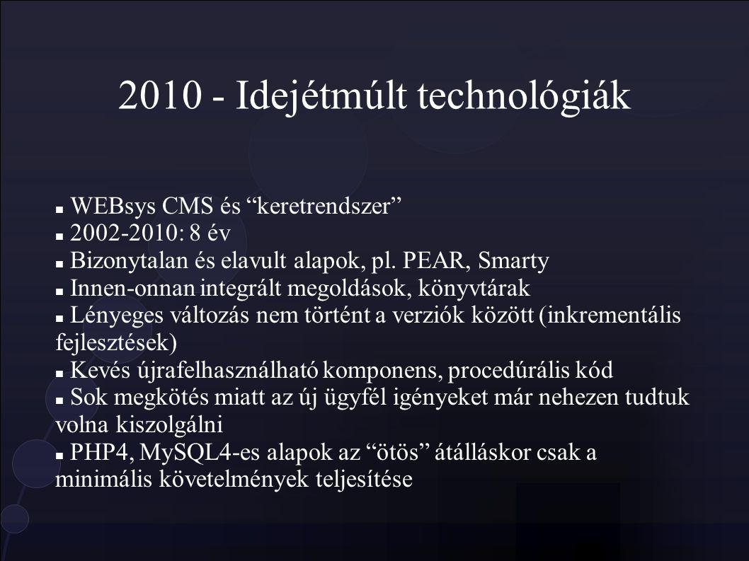 2010 - Idejétmúlt technológiák WEBsys CMS és keretrendszer 2002-2010: 8 év Bizonytalan és elavult alapok, pl.