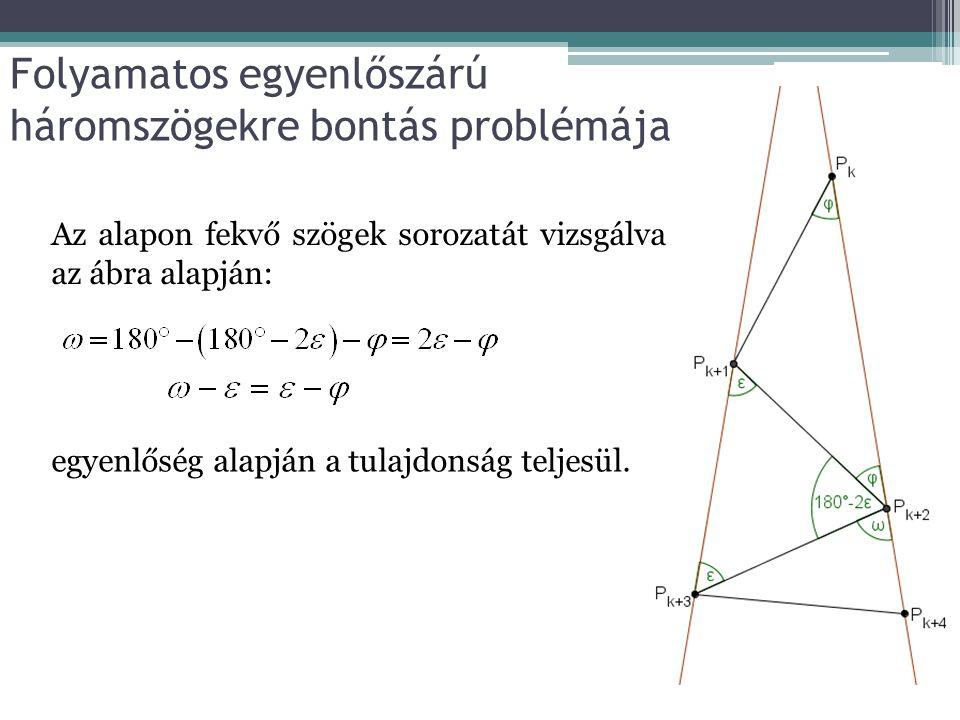 Folyamatos egyenlőszárú háromszögekre bontás problémája Az alapon fekvő szögek sorozatát vizsgálva az ábra alapján: egyenlőség alapján a tulajdonság teljesül.
