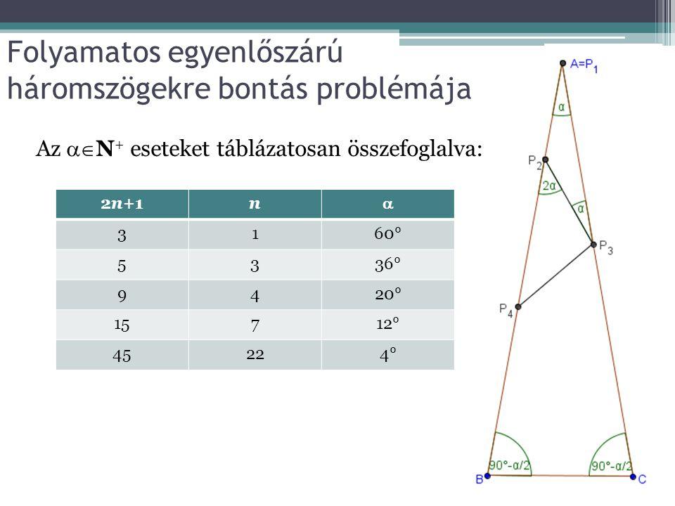 Folyamatos egyenlőszárú háromszögekre bontás problémája Az  N + eseteket táblázatosan összefoglalva: 2n+1n  3160° 5336° 9420° 15712° 45224°
