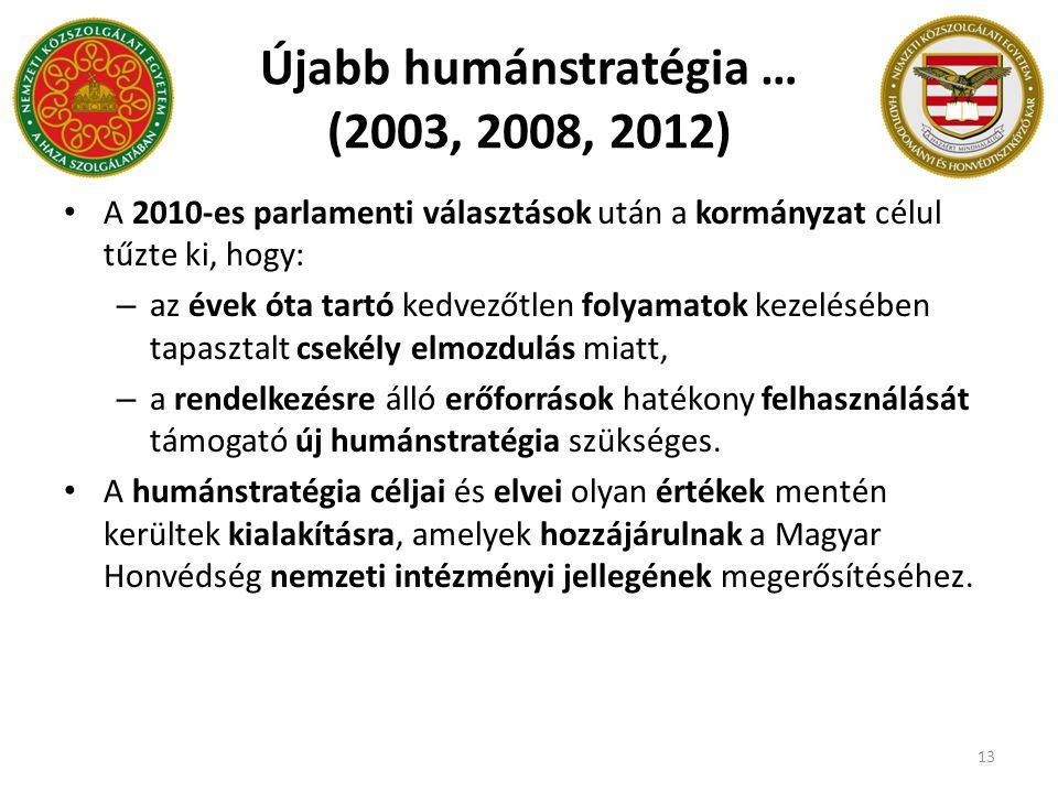 Újabb humánstratégia … (2003, 2008, 2012) A 2010-es parlamenti választások után a kormányzat célul tűzte ki, hogy: – az évek óta tartó kedvezőtlen fol
