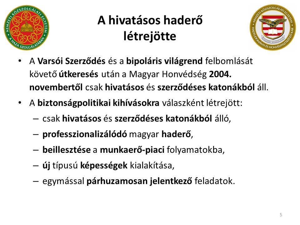 A hivatásos haderő létrejötte A Varsói Szerződés és a bipoláris világrend felbomlását követő útkeresés után a Magyar Honvédség 2004. novembertől csak