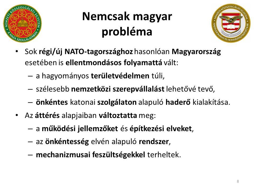 Nemcsak magyar probléma Sok régi/új NATO-tagországhoz hasonlóan Magyarország esetében is ellentmondásos folyamattá vált: – a hagyományos területvédelm