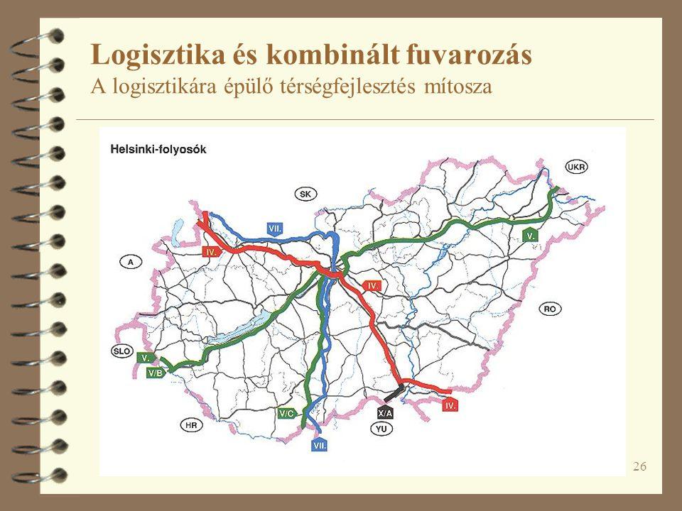 26 Logisztika és kombinált fuvarozás A logisztikára épülő térségfejlesztés mítosza