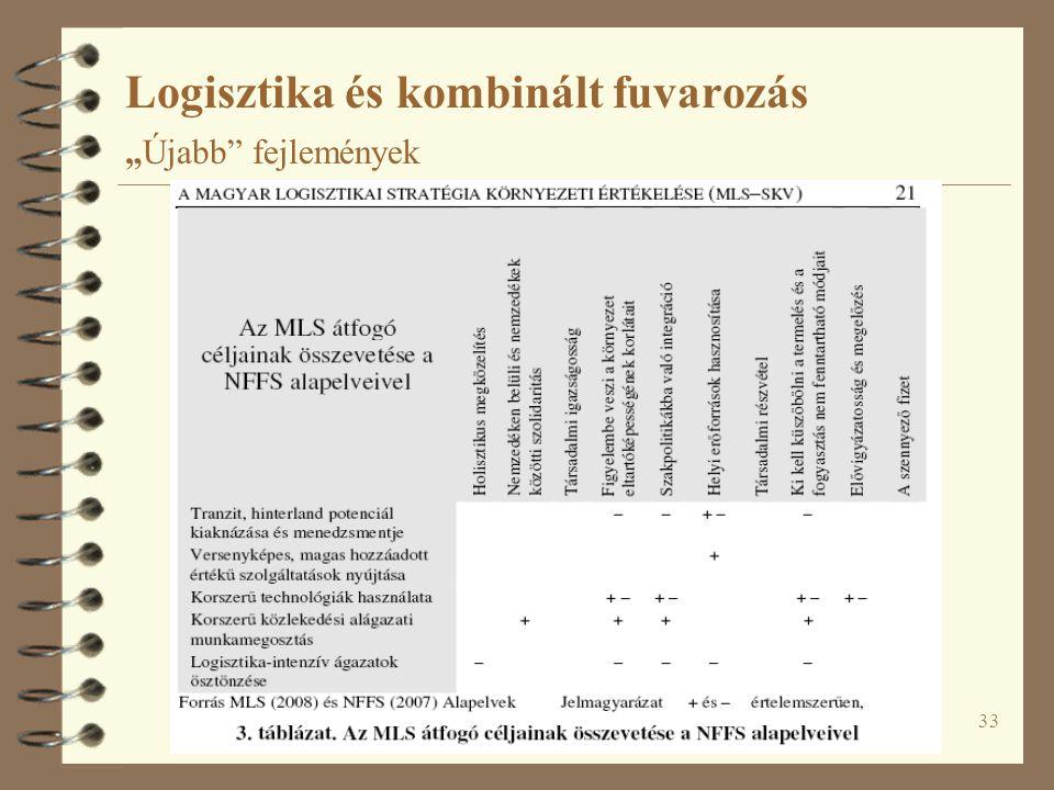 """33 Logisztika és kombinált fuvarozás """"Újabb"""" fejlemények"""